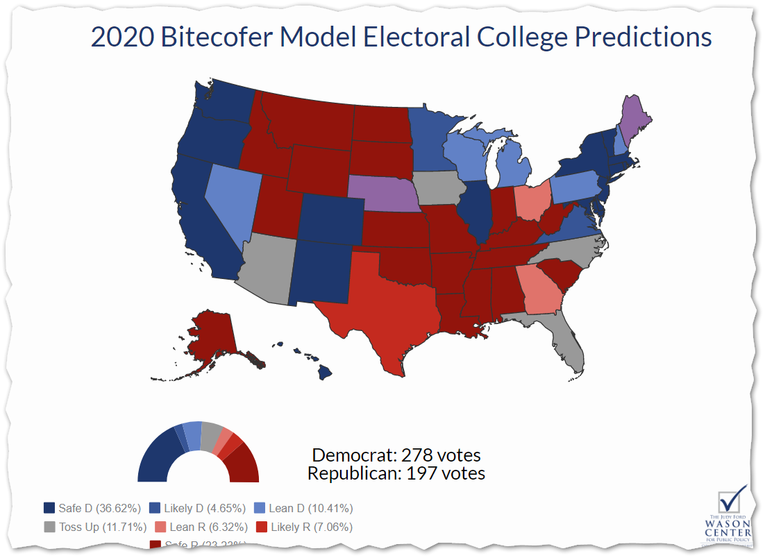 bitCofer_Electoral_Model_2020.png
