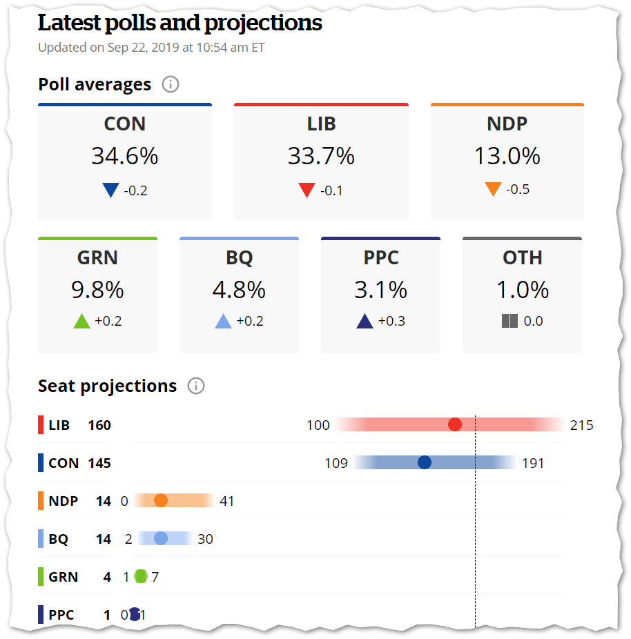 Sept22PollTracker.png