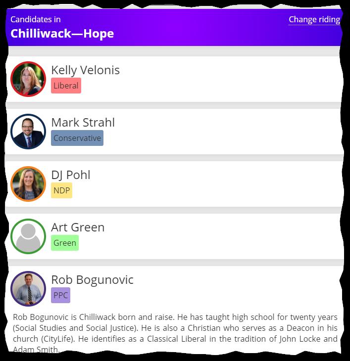 Chilliwack2021_candidates.png
